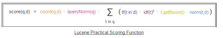 The Lucene formula: TF & IDF