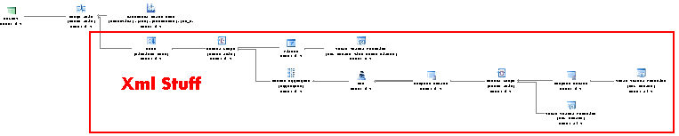Sending arrays to SQL Server: Xml vs  Comma Separated Values